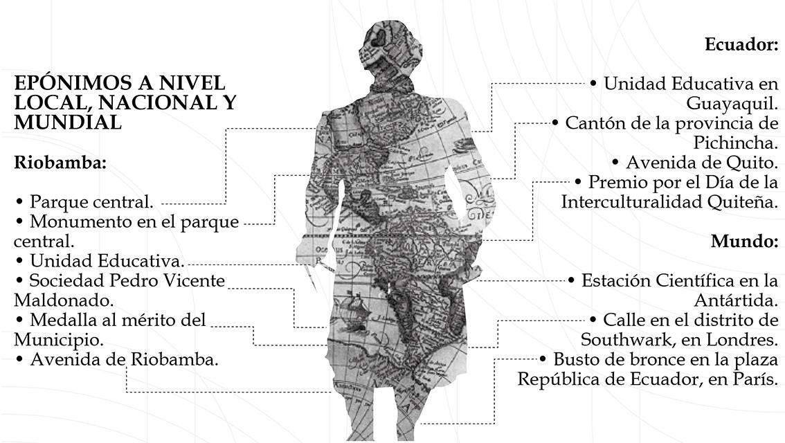 Investigador de la Unach presentó ponencia sobre Maldonado en Cuenca