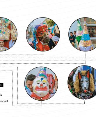 Investigación de la Unach aportó para declaratoria del Pase del Niño como patrimonio inmaterial del Ecuador
