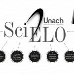 Unach indexa revista Chakiñan a la base científica Scielo