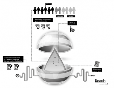Investigación de la Unach sobre agua permitirá mejorar su calidad